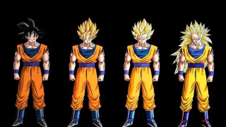 Nếu bước vào Dragon Ball Bạn sẽ là cấp độ nào của Goku ?