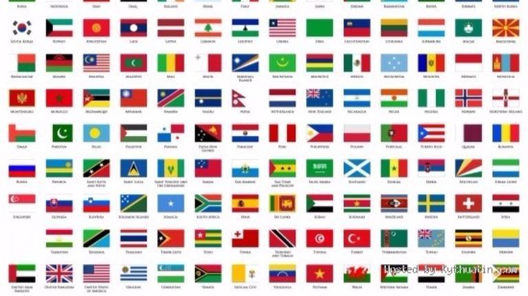 Bạn sẽ đi du lịch ở đâu trên thế giới?