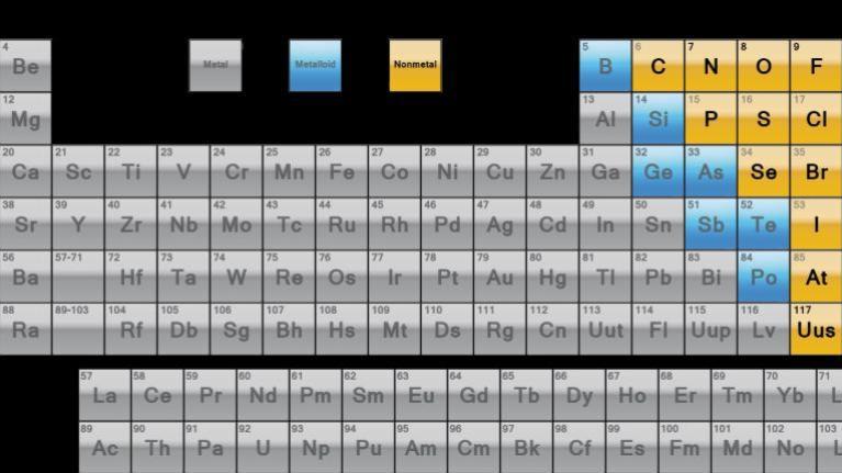 Dành cho bạn nào quan tâm tới cấu hình electron của phi kim nè!!!
