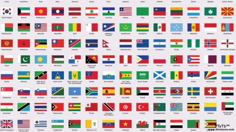 Đoán tên đất nước qua Quốc kỳ
