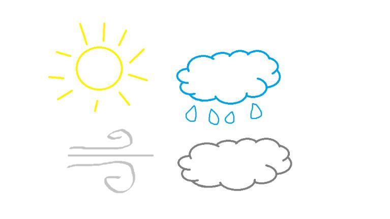 Bạn là kiểu thời tiết nào?